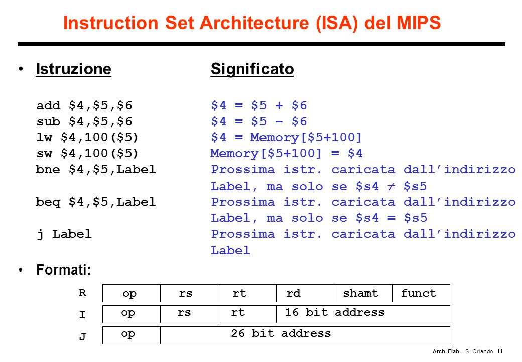 Instruction Set Architecture (ISA) del MIPS