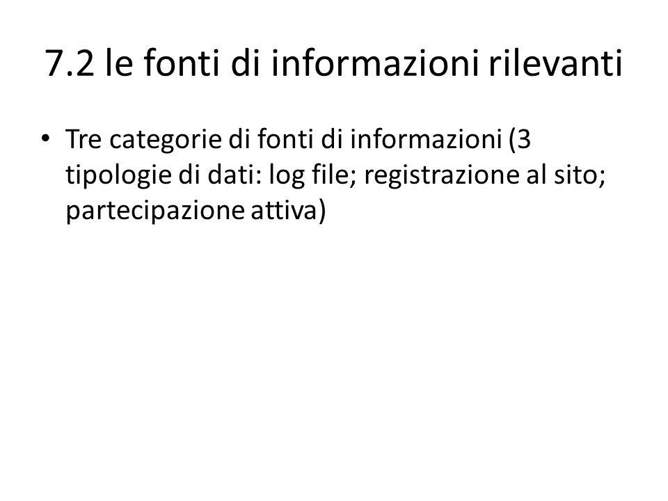 7.2 le fonti di informazioni rilevanti