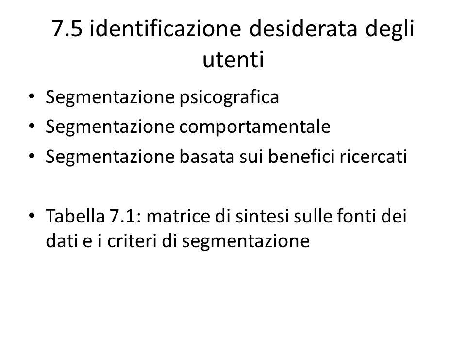 7.5 identificazione desiderata degli utenti