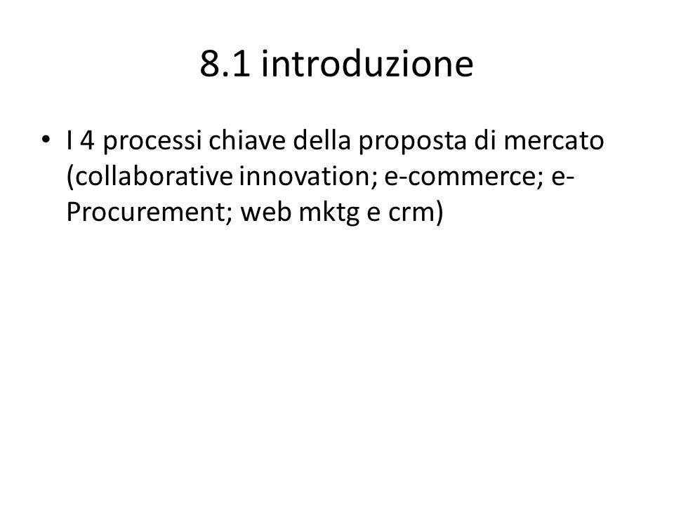 8.1 introduzione I 4 processi chiave della proposta di mercato (collaborative innovation; e-commerce; e-Procurement; web mktg e crm)