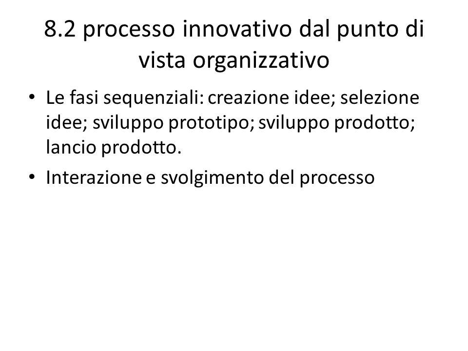 8.2 processo innovativo dal punto di vista organizzativo