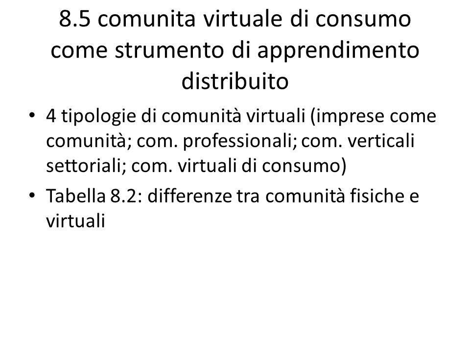 8.5 comunita virtuale di consumo come strumento di apprendimento distribuito