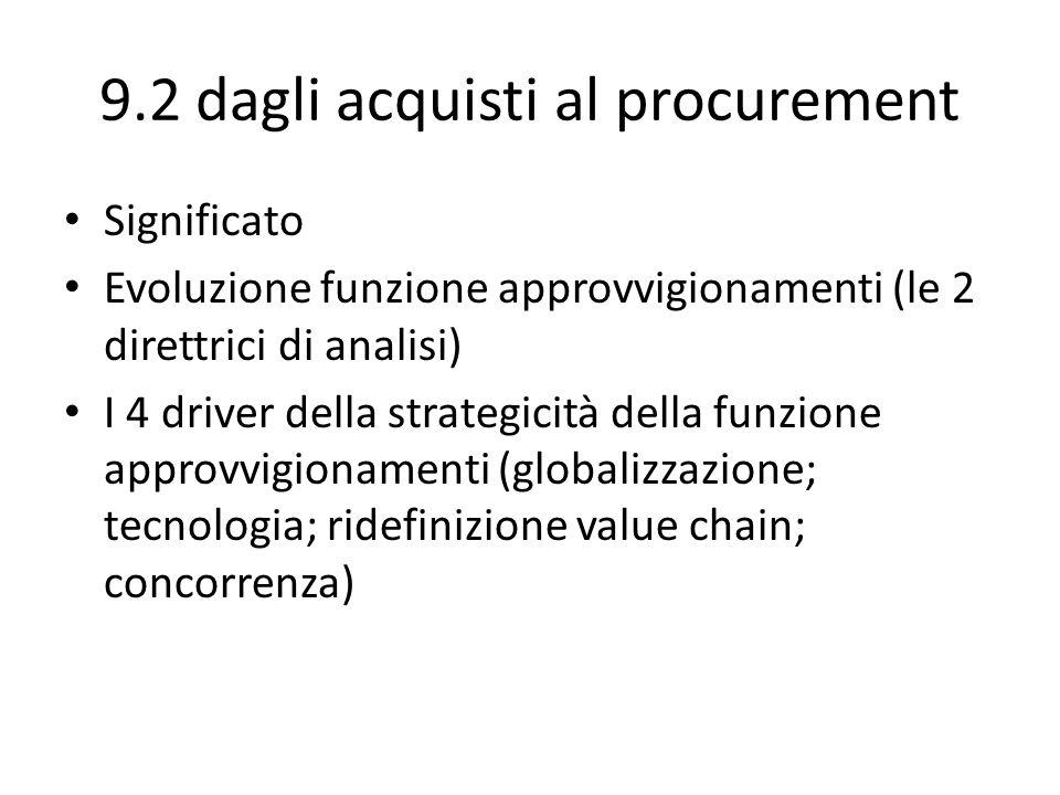 9.2 dagli acquisti al procurement
