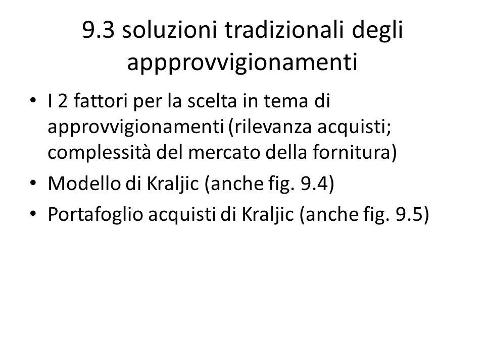 9.3 soluzioni tradizionali degli appprovvigionamenti