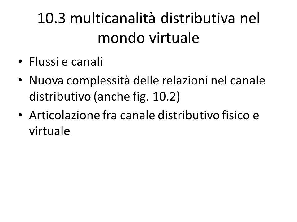 10.3 multicanalità distributiva nel mondo virtuale