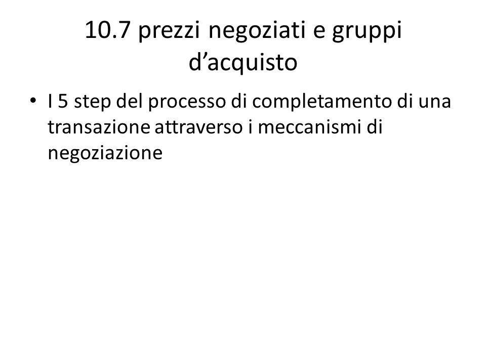 10.7 prezzi negoziati e gruppi d'acquisto
