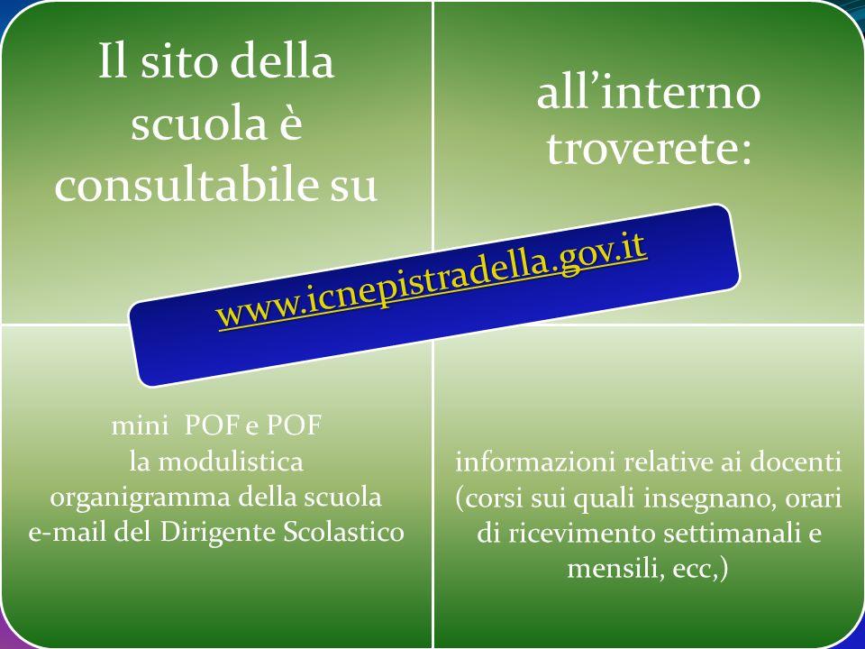 www.icnepistradella.gov.it mini POF e POF