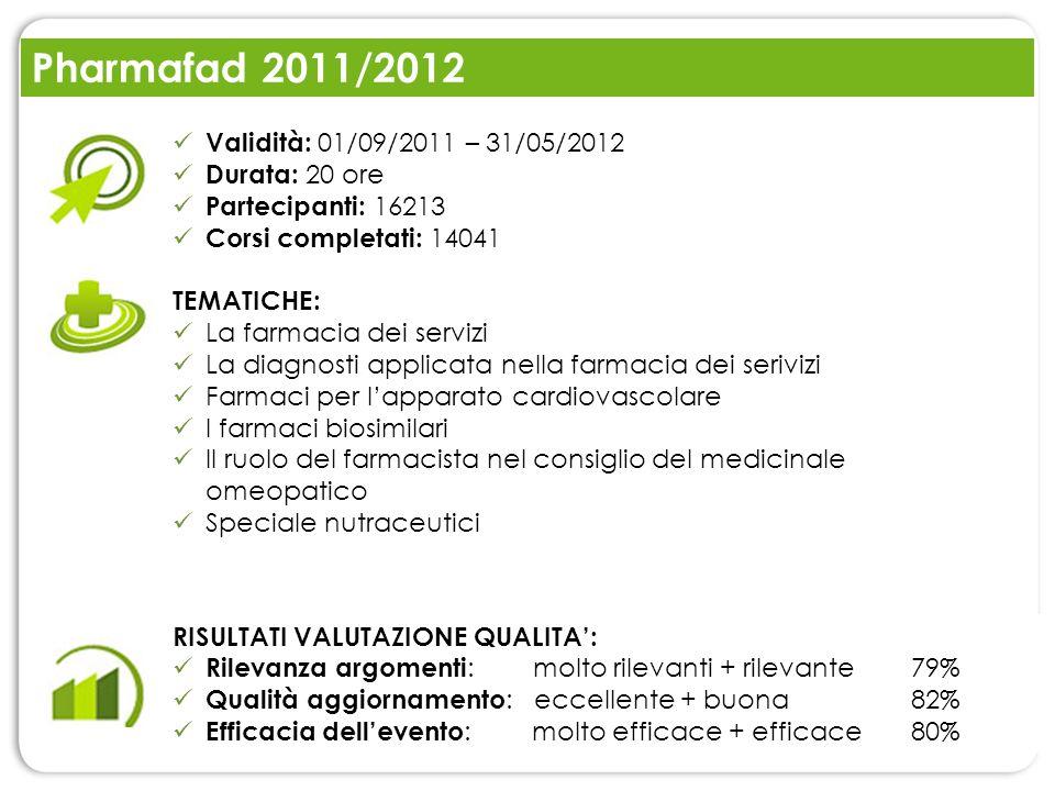 Pharmafad 2011/2012 Validità: 01/09/2011 – 31/05/2012 Durata: 20 ore