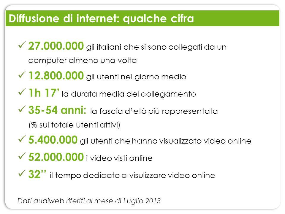 Diffusione di internet: qualche cifra