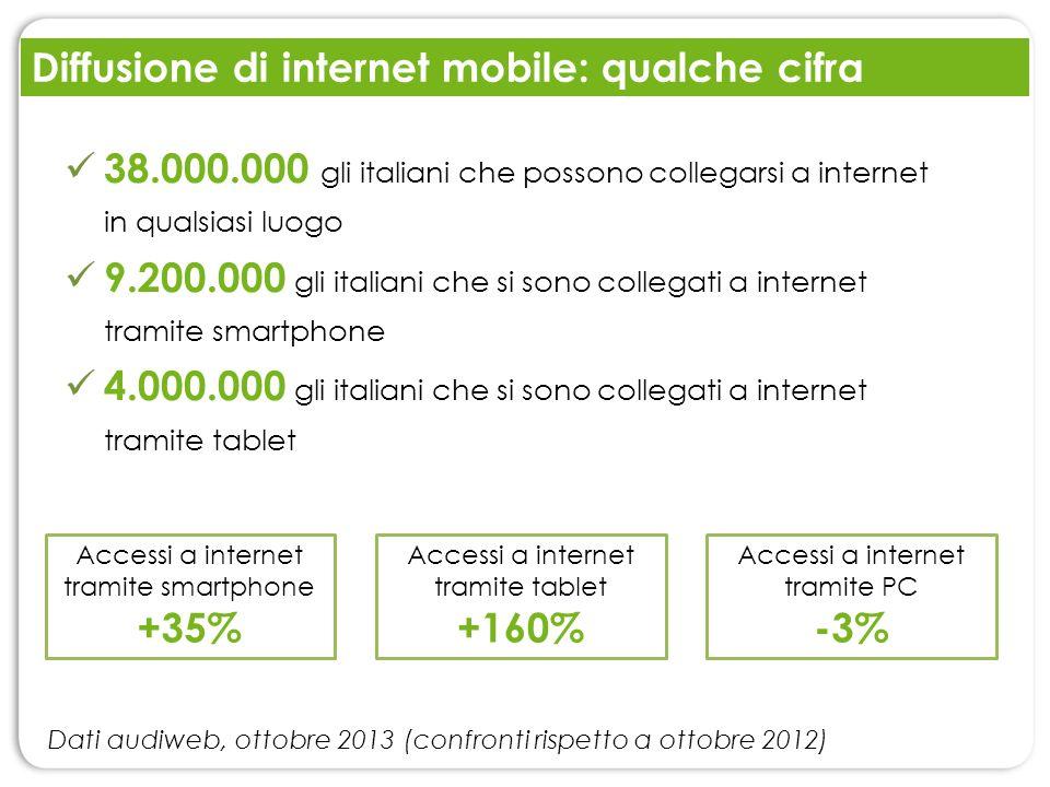 Diffusione di internet mobile: qualche cifra