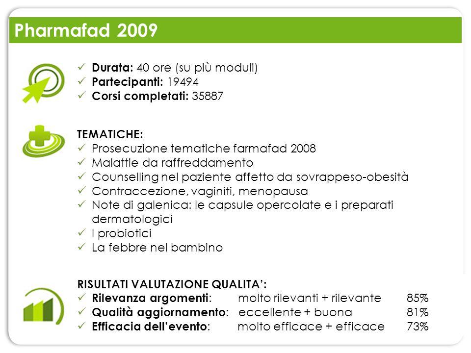 Pharmafad 2009 Durata: 40 ore (su più moduli) Partecipanti: 19494
