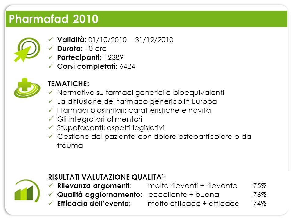 Pharmafad 2010 Validità: 01/10/2010 – 31/12/2010 Durata: 10 ore