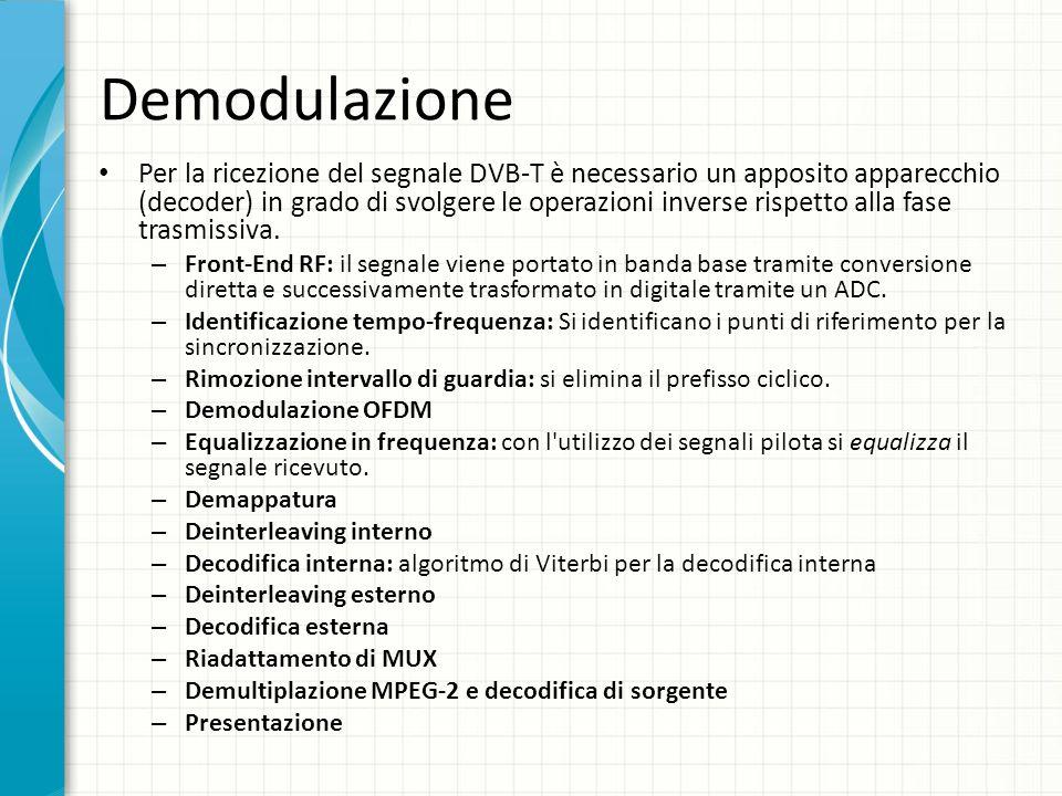 Demodulazione