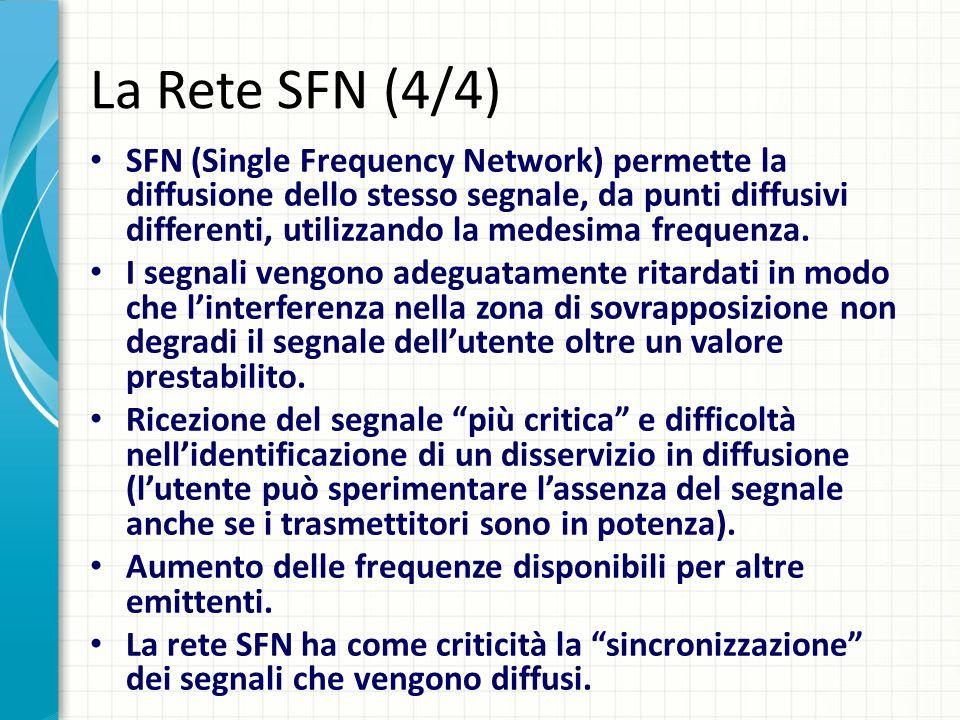 La Rete SFN (4/4)