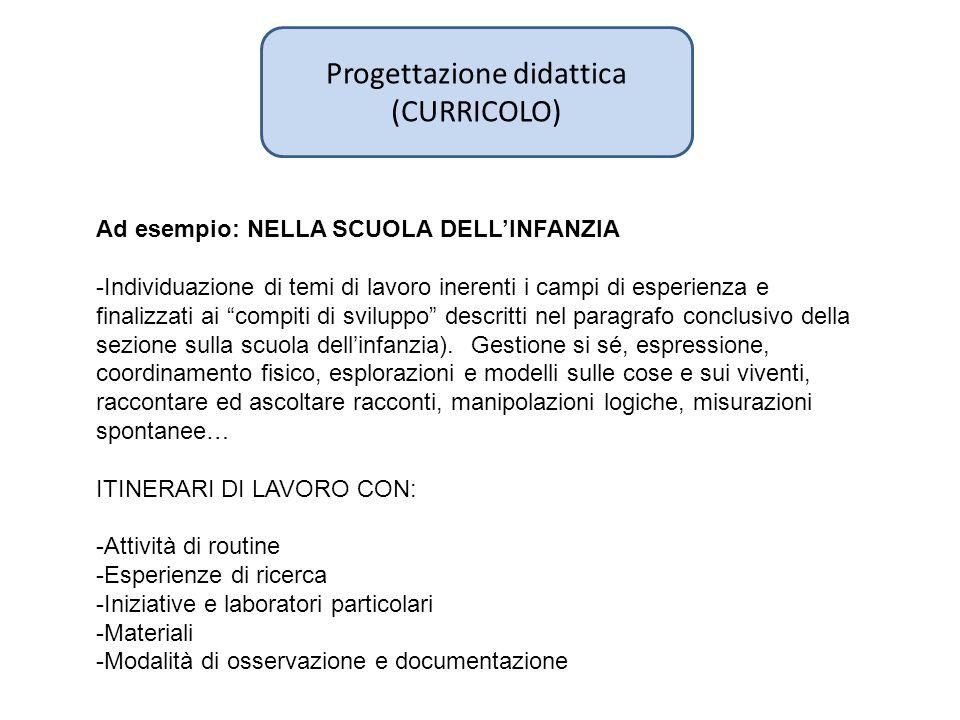 Progettazione didattica (CURRICOLO)