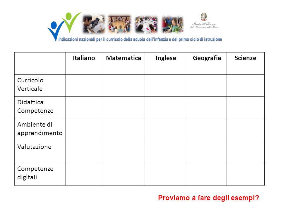 Italiano Matematica. Inglese. Geografia. Scienze. Curricolo Verticale. Didattica Competenze. Ambiente di apprendimento.