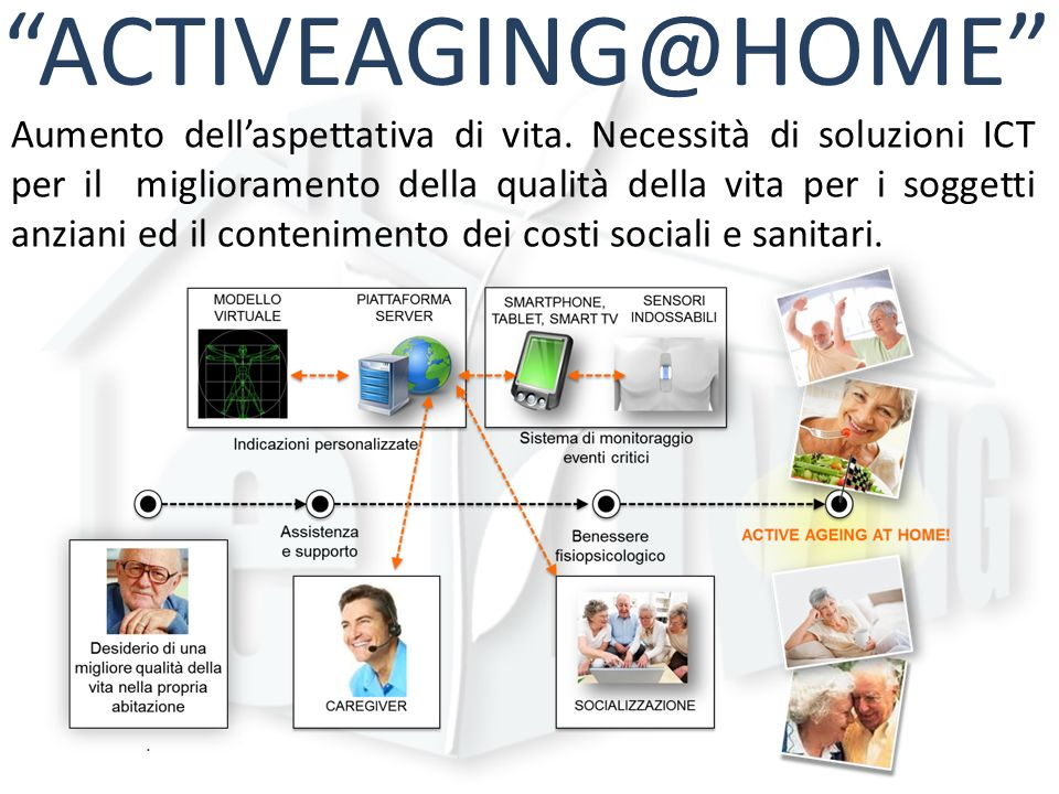 ACTIVEAGING@HOME