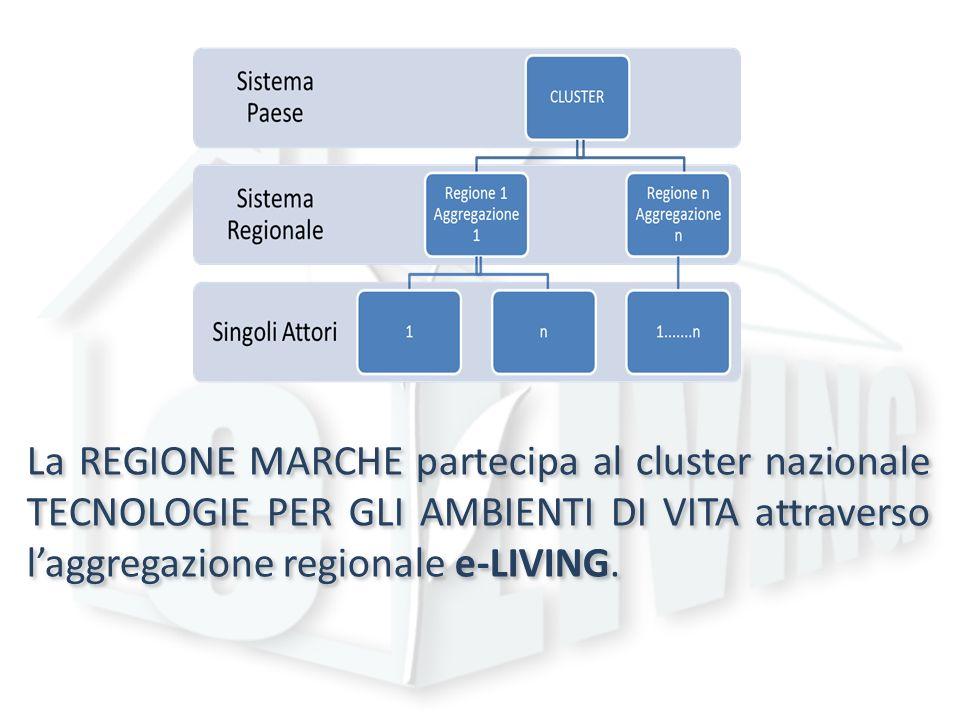 La REGIONE MARCHE partecipa al cluster nazionale TECNOLOGIE PER GLI AMBIENTI DI VITA attraverso l'aggregazione regionale e-LIVING.