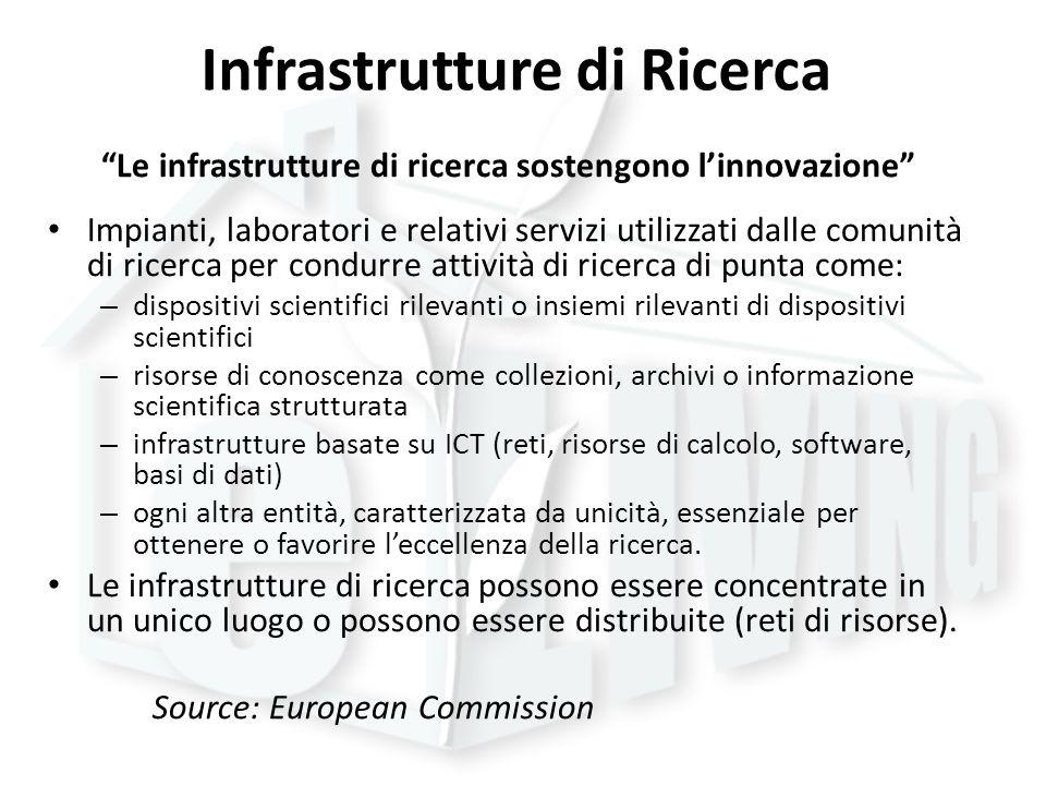 Infrastrutture di Ricerca