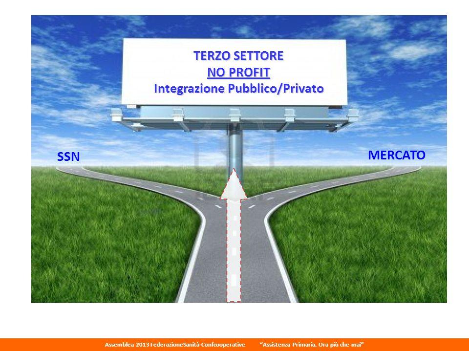 Integrazione Pubblico/Privato