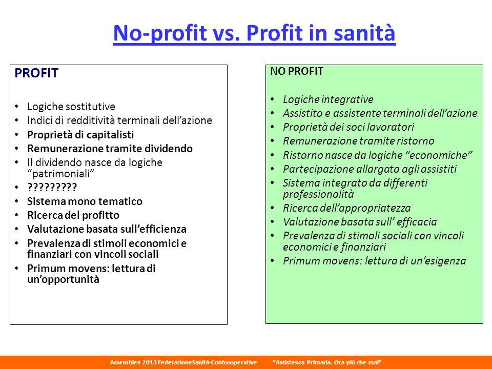 No-profit vs. Profit in sanità