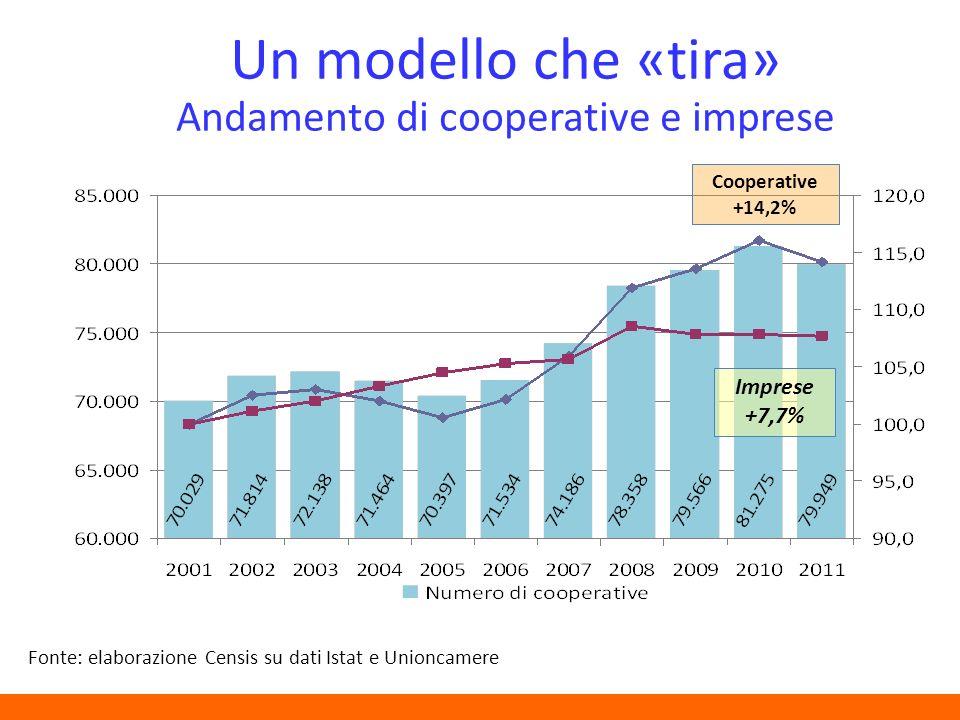 Un modello che «tira» Andamento di cooperative e imprese