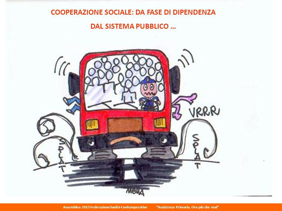 COOPERAZIONE SOCIALE: DA FASE DI DIPENDENZA
