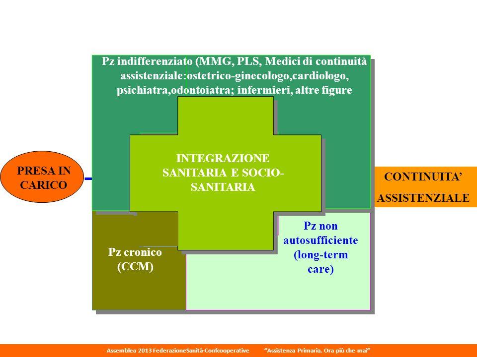 INTEGRAZIONE SANITARIA E SOCIO-SANITARIA PRESA IN CARICO CONTINUITA'