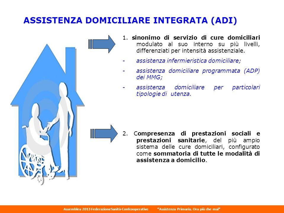 ASSISTENZA DOMICILIARE INTEGRATA (ADI)