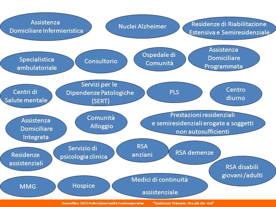 Domiciliare Infermieristica Nuclei Alzheimer