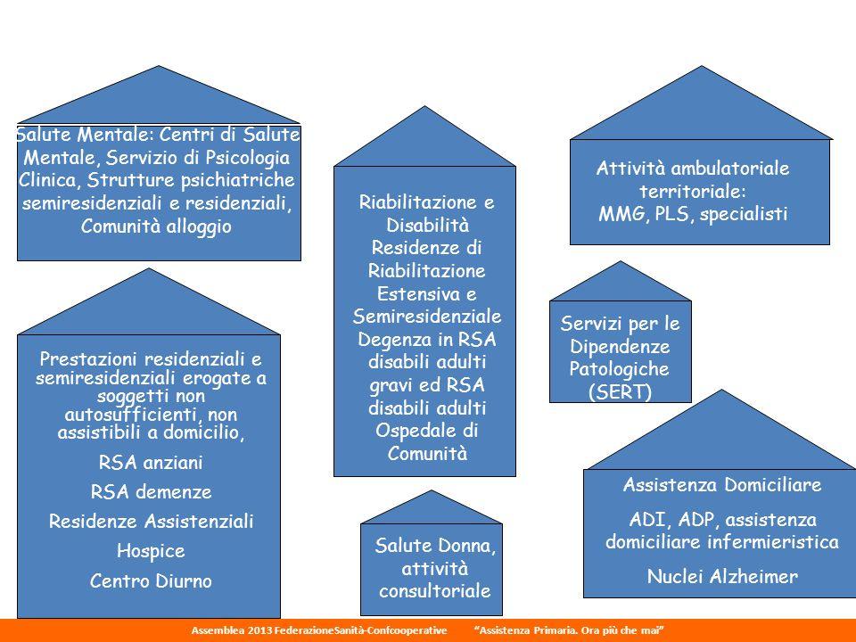 Attività ambulatoriale territoriale: MMG, PLS, specialisti
