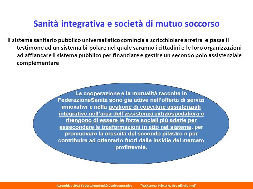 Sanità integrativa e società di mutuo soccorso
