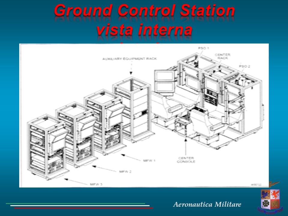 Ground Control Station vista interna Interior