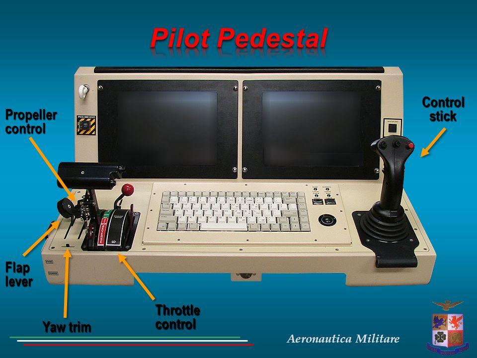 Pilot Pedestal Control stick Propeller control Flap lever Throttle