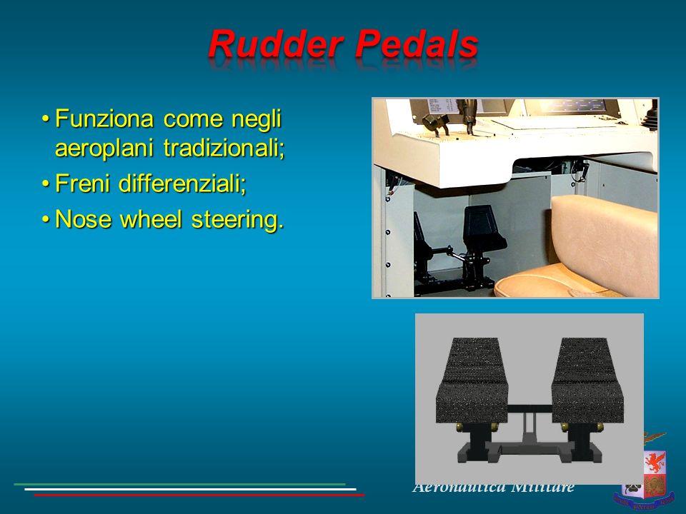 Rudder Pedals Funziona come negli aeroplani tradizionali;