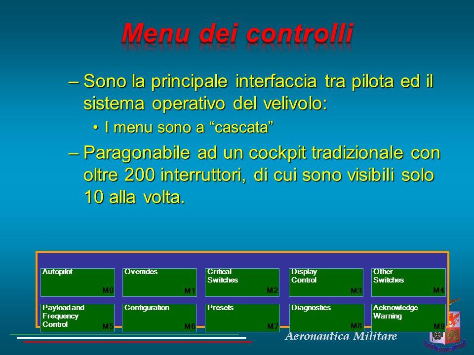 Menu dei controlli Sono la principale interfaccia tra pilota ed il sistema operativo del velivolo: I menu sono a cascata