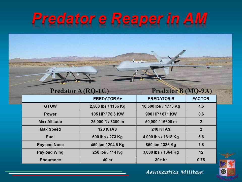 Predator A (RQ-1C) Predator B (MQ-9A)