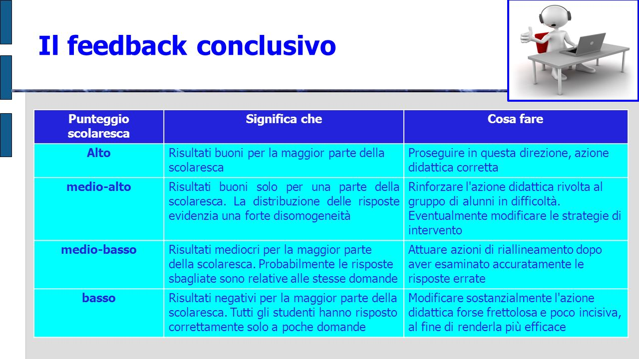 Il feedback conclusivo