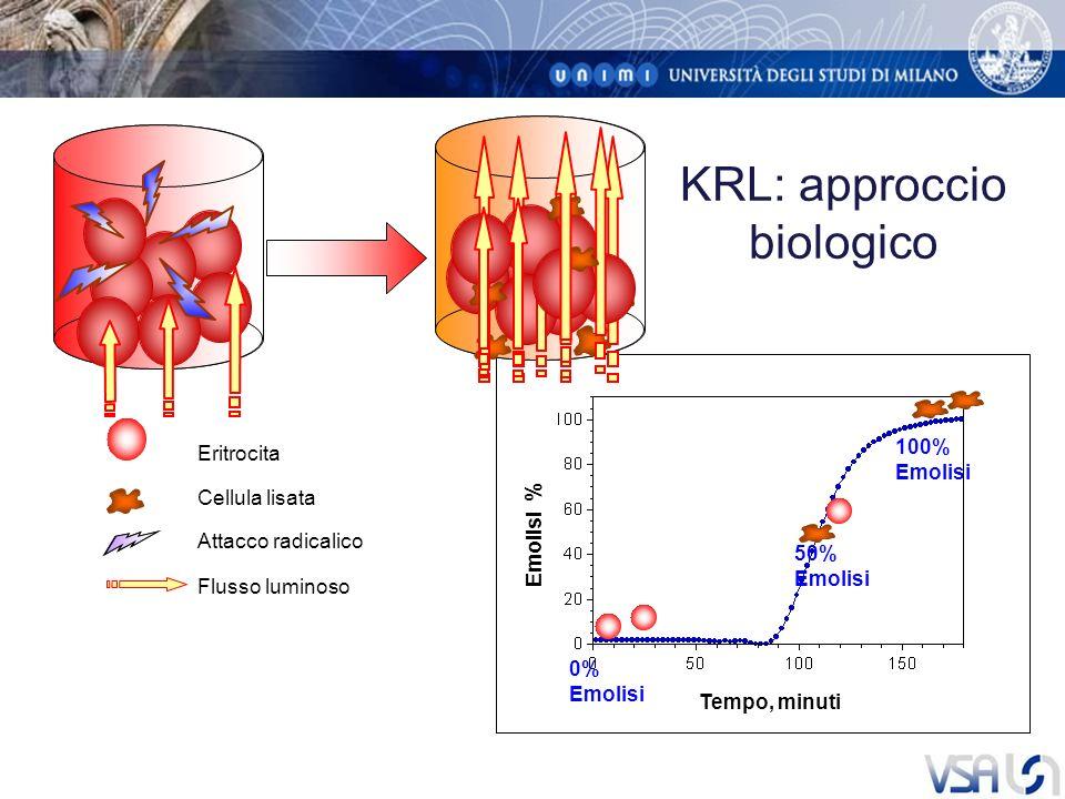 KRL: approccio biologico