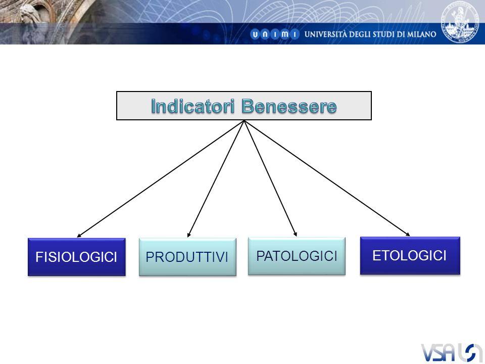 Indicatori Benessere FISIOLOGICI PRODUTTIVI PATOLOGICI ETOLOGICI