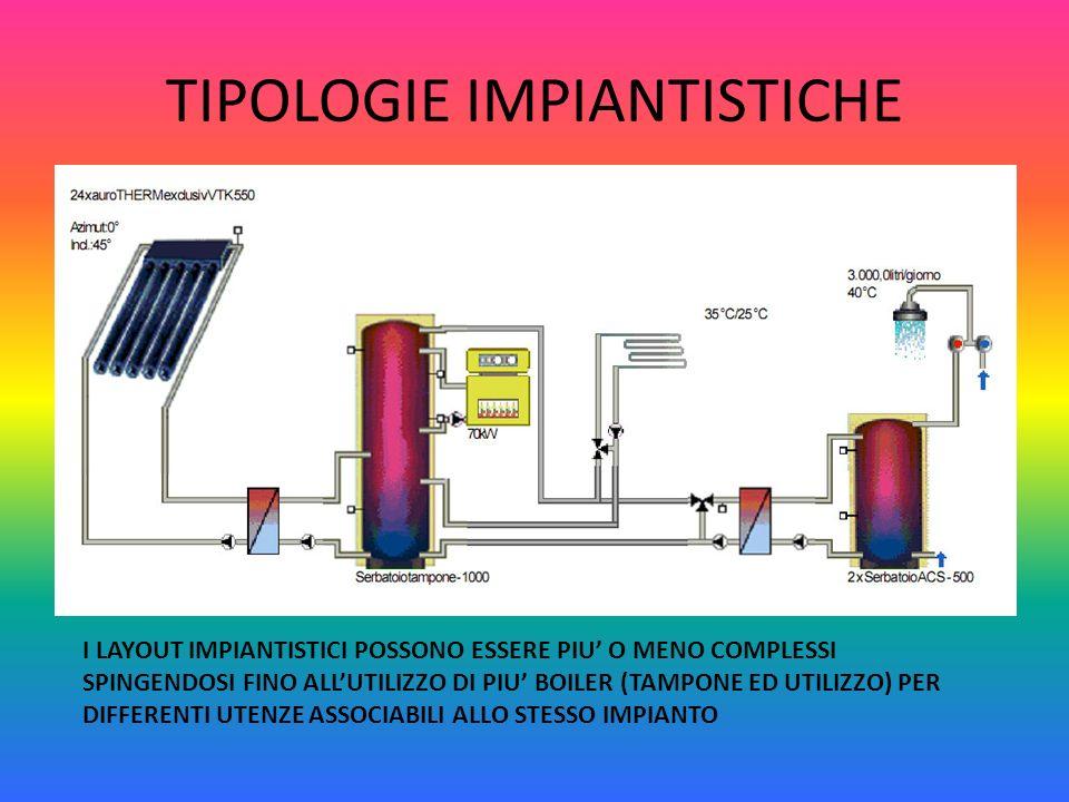 TIPOLOGIE IMPIANTISTICHE