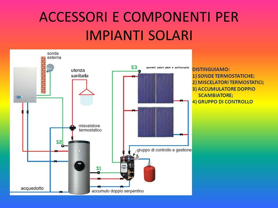 ACCESSORI E COMPONENTI PER IMPIANTI SOLARI