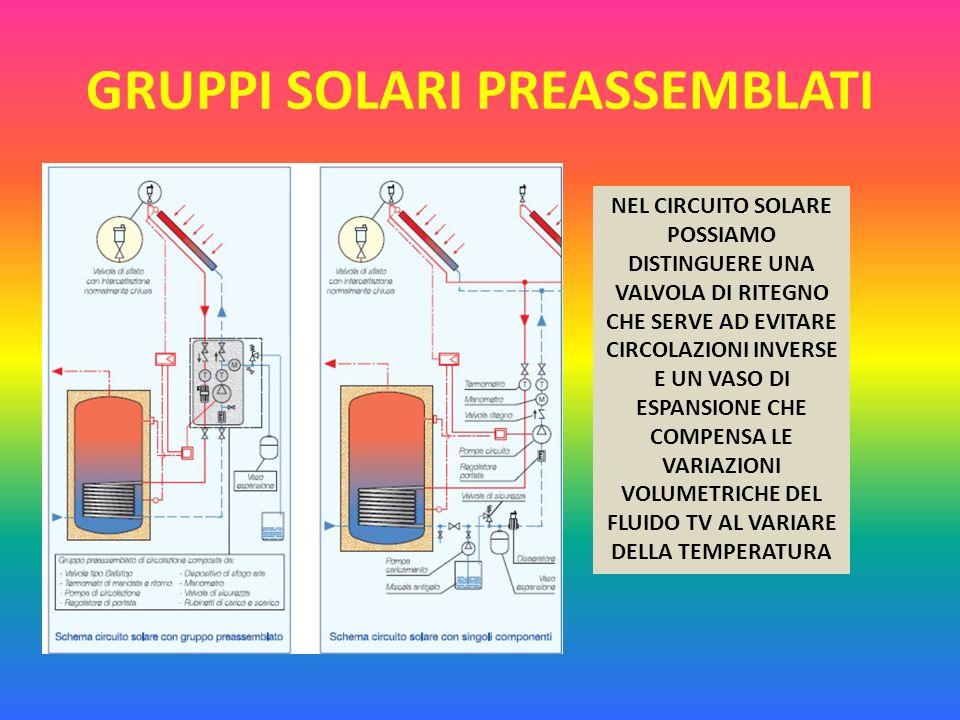GRUPPI SOLARI PREASSEMBLATI