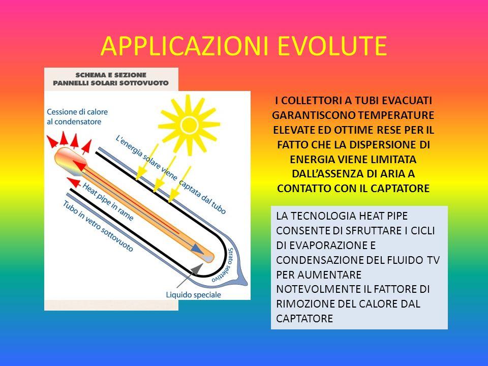 APPLICAZIONI EVOLUTE