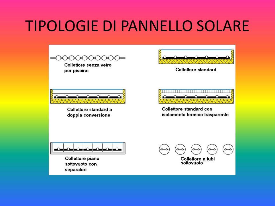 TIPOLOGIE DI PANNELLO SOLARE