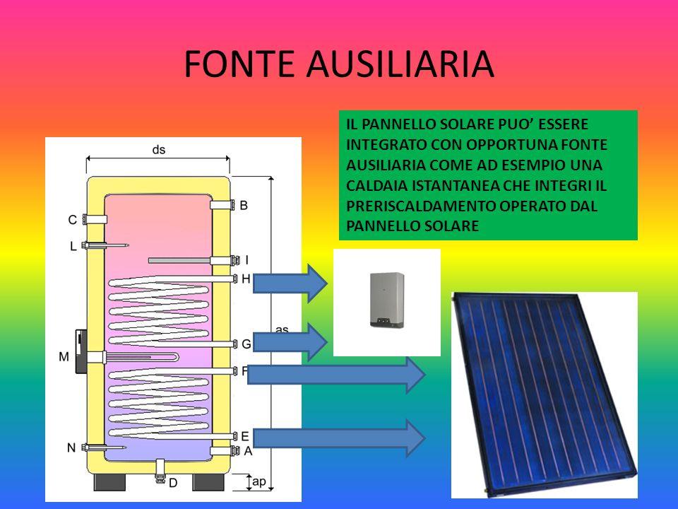 FONTE AUSILIARIA