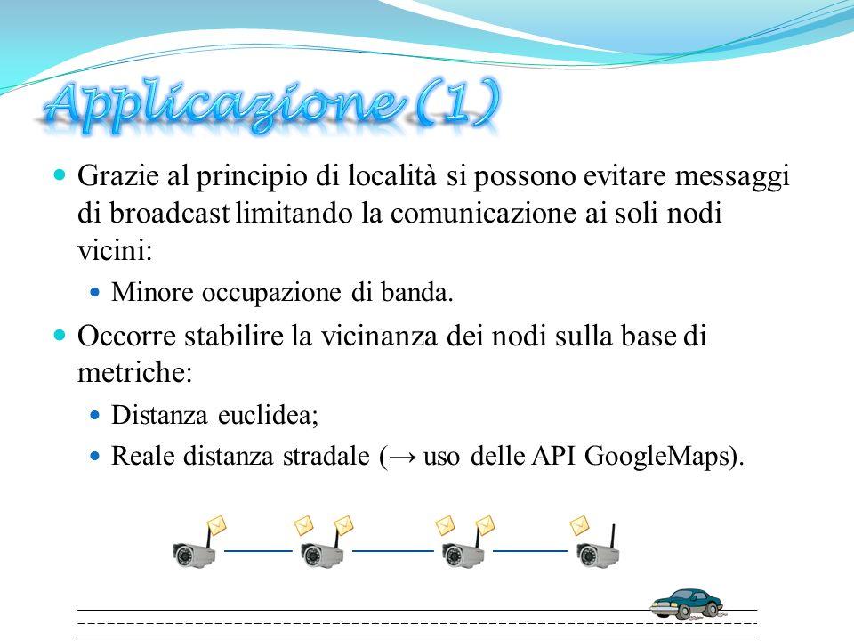 Applicazione (1) Grazie al principio di località si possono evitare messaggi di broadcast limitando la comunicazione ai soli nodi vicini:
