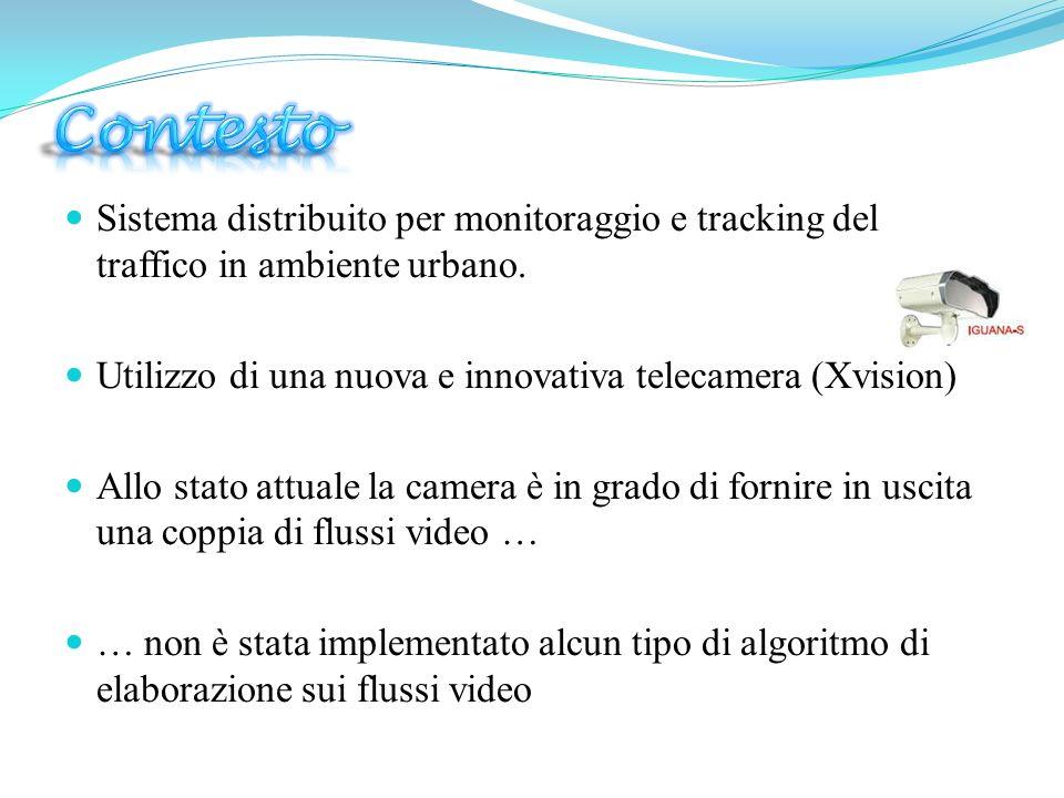 Contesto Sistema distribuito per monitoraggio e tracking del traffico in ambiente urbano. Utilizzo di una nuova e innovativa telecamera (Xvision)