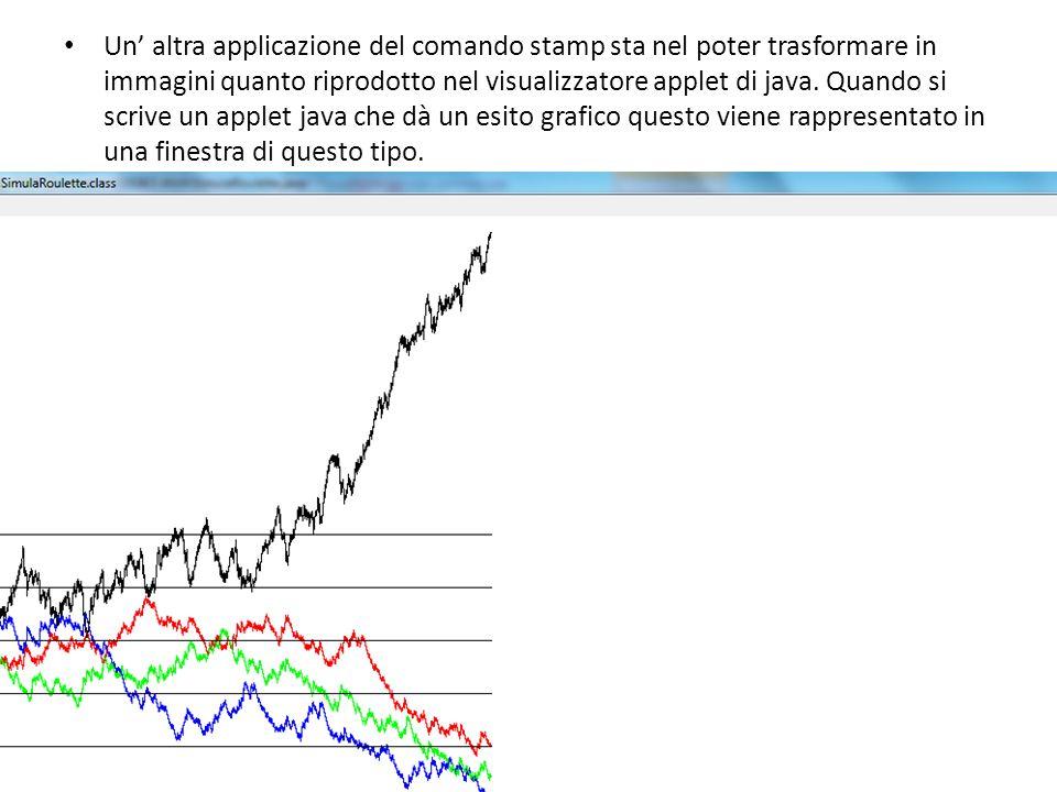 Un' altra applicazione del comando stamp sta nel poter trasformare in immagini quanto riprodotto nel visualizzatore applet di java.