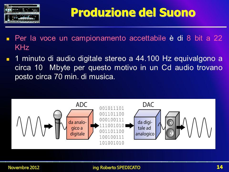 Produzione del Suono Per la voce un campionamento accettabile è di 8 bit a 22 KHz.